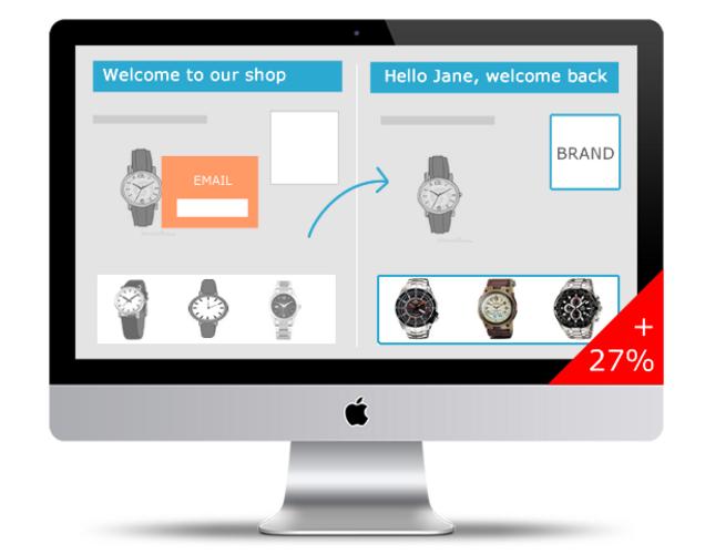 شخصی سازی تجارت الکترونیک در فروش اینترنتی
