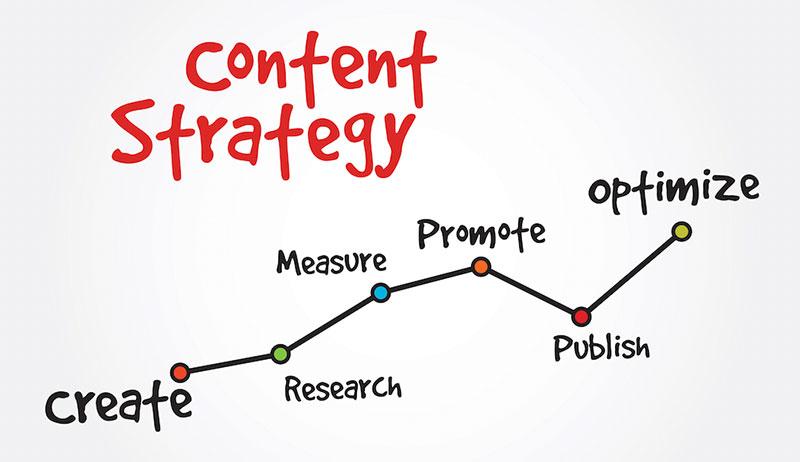 استراتژی محتوای زودگذر یا ephemeral content strategy