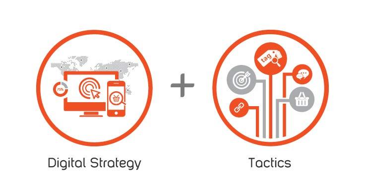 استراتژی دیجیتال مارکتینگ sostac