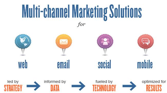 طراحی بازاریابی چند کاناله