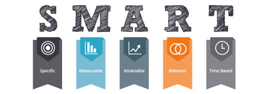 KPIهای موثر دیجیتال مارکتینگ با مدل smart