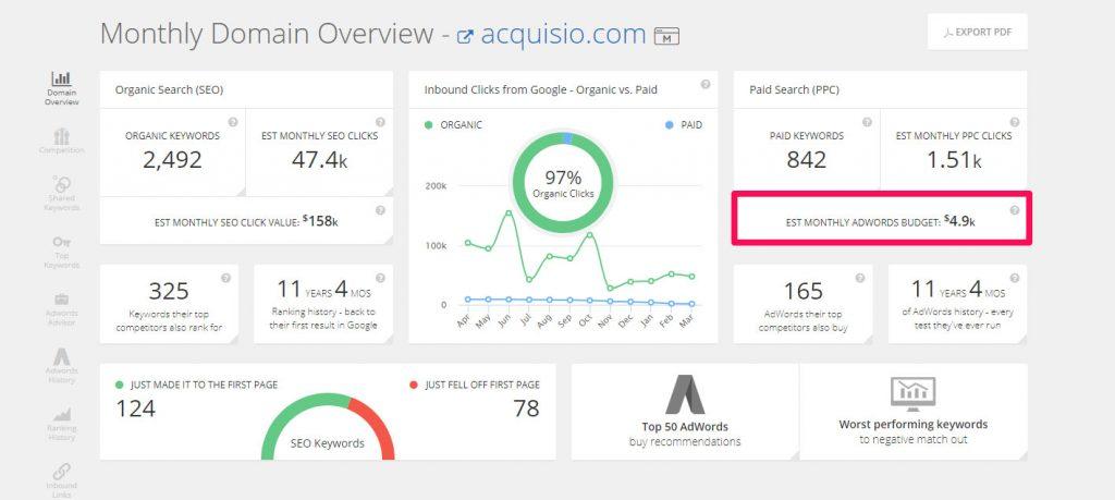 گوگل ادوردز برای کسب و کارها