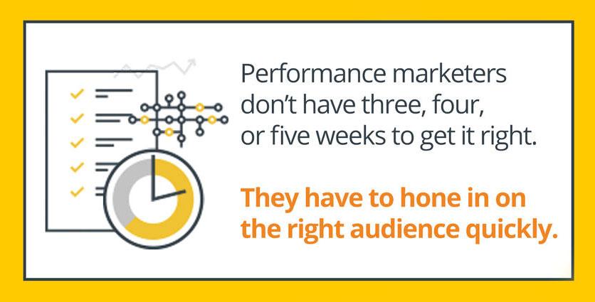 بازاریابی عملکرد performance marketing