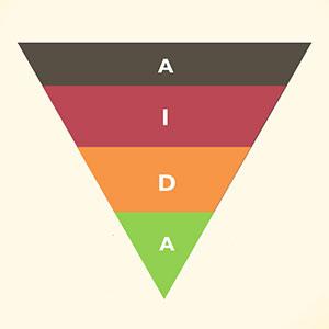 فرمول تبلیغ نویسی با مدل AIDA :تسلط بر ذهن مخاطب تا ترغیب به خرید