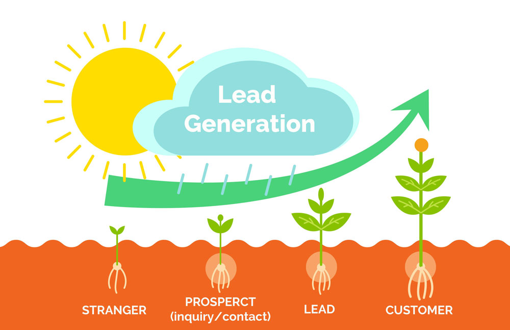 lead-strategy