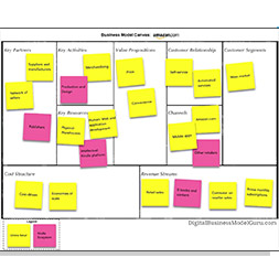 طراحی بوم دیجیتال مارکتینگ (مبتدی تا پیشرفته)
