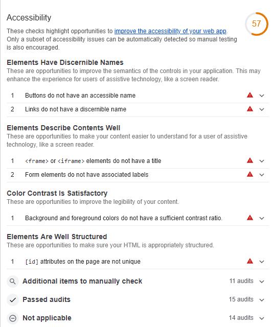 گزارش Accessibility گوگل لایت هاوس